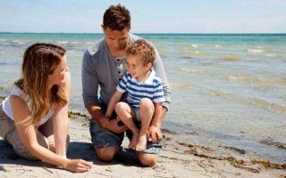 Отпуск без сохранения заработной платы более 14 календарных дней: как оформить?