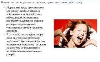 Случаи и условия возмещения морального вреда, причиненного работнику
