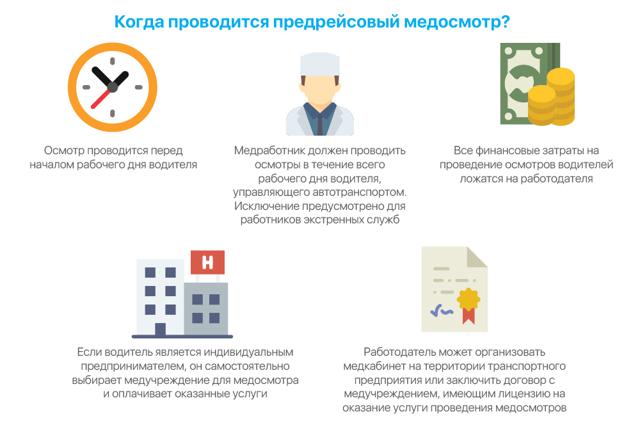 Кто может проводить предрейсовый медицинский осмотр водителей: организация и правила проведения