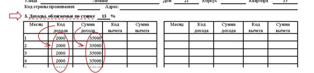Изменения расчета суммы декретных выплат в 2017 году