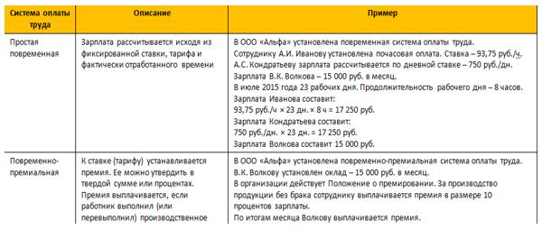 Стимулирующие выплаты по ТК РФ и их особенности для отдельных групп работников