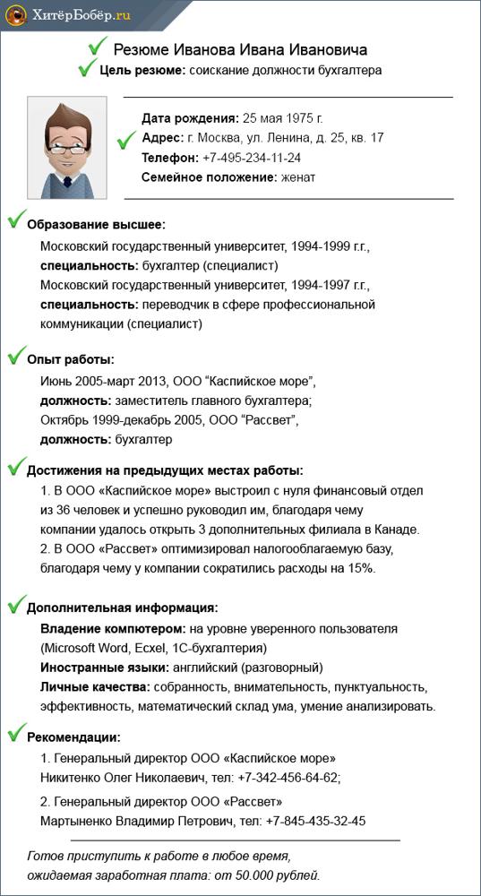 Резюме на госслужбу: структура, принципы оформления, образец