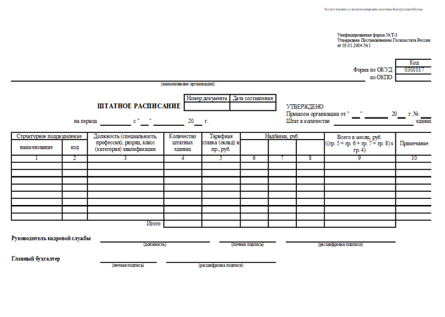 Штатное расписание: определение, состав и как правильно его утвердит