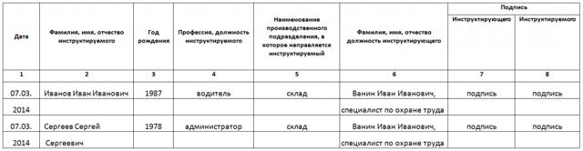 Рекомендации по ведению журнала регистрации первичного инструктажа