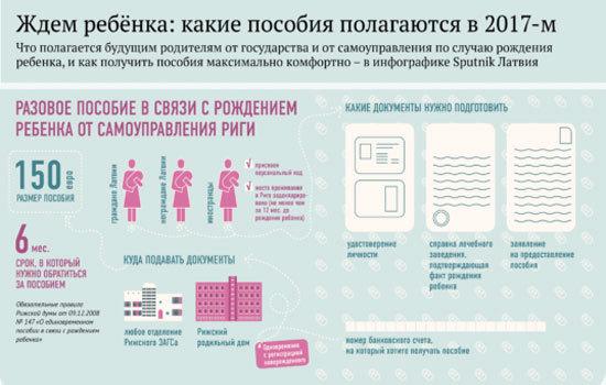 В какие сроки должны выплатить декретные, чтобы не нарушить права работницы