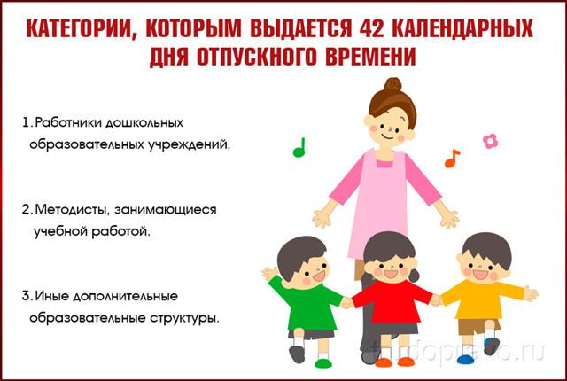 Основания, виды и особенности расчета отпусков для воспитателя детского сада, сколько дней они длятся