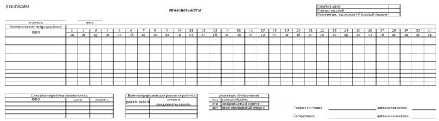 Как составить график работы: образец заполнения с учетом специфики деятельности предприятия