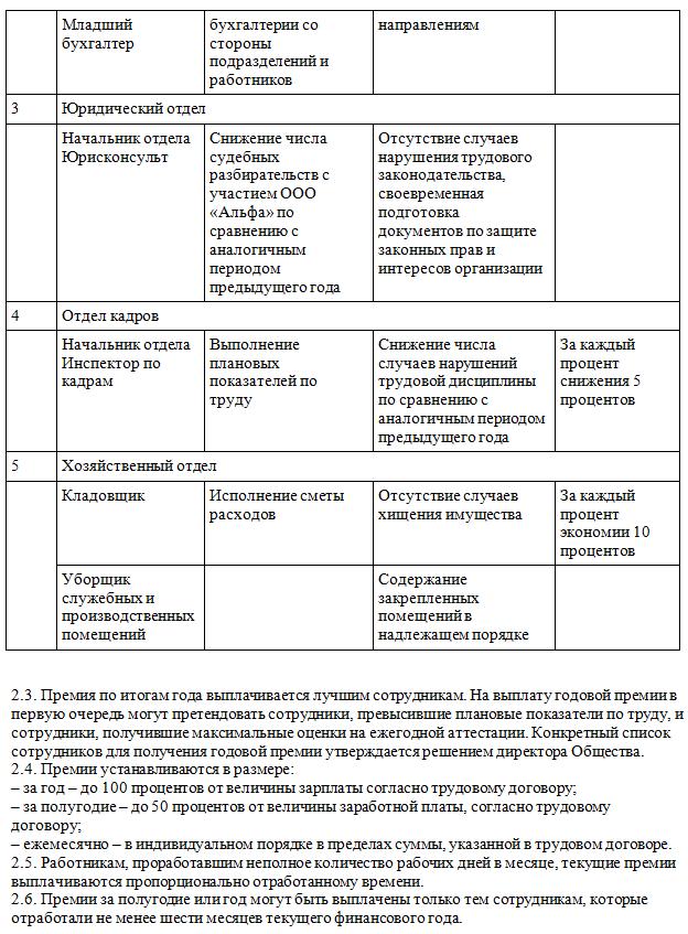 Образец приказа о стимулирующих выплатах, расшифровка понятия, законодательное регулирование