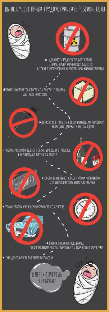 На каких работах запрещено трудиться несовершеннолетним по ст 265 ТК РФ и какие ограничения существуют