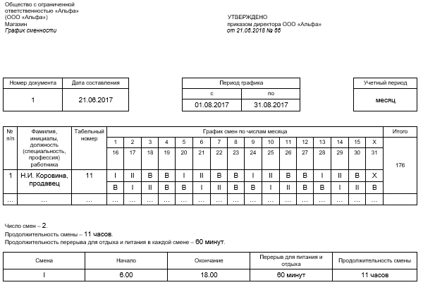 Особенности организации сменной работы по 103 статье ТК РФ