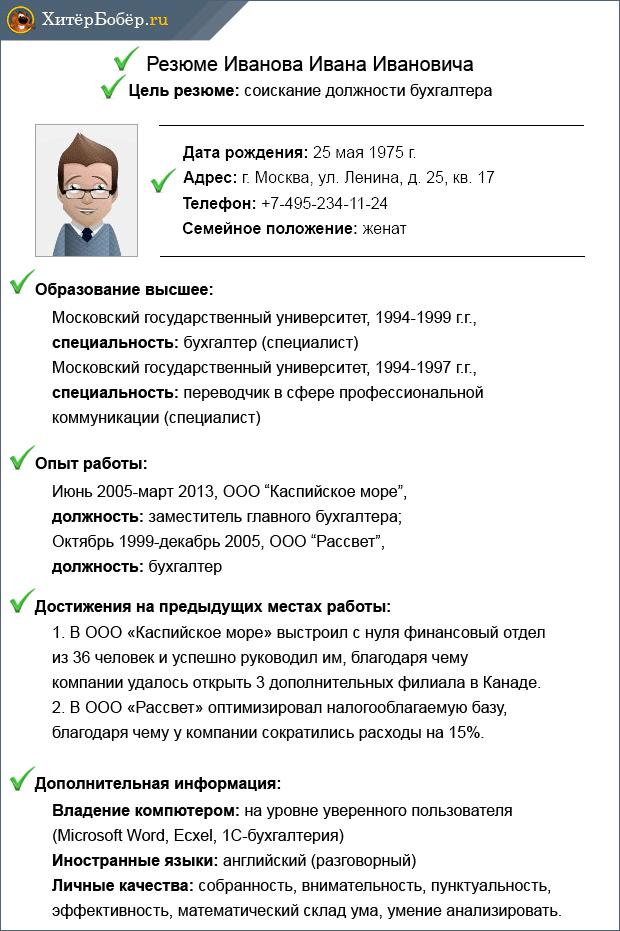 Написать резюме на работу: образец и подробно о составлении бумаги