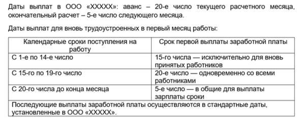 Выплата заработной платы 2 раза в месяц: нормы ТК РФ