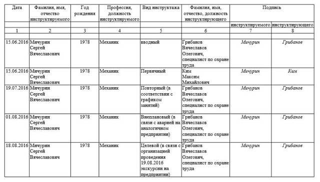 Соколенко галина валерьевна ярославль пристав