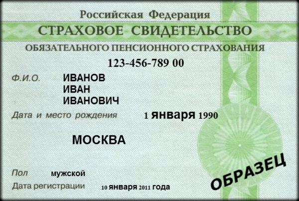 С какими документами ознакомляют при приеме на работу по ч. 3 ст. 68 ТК РФ